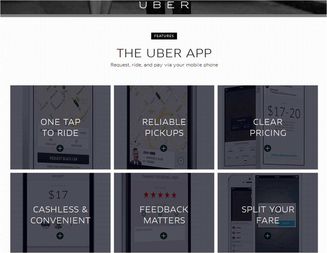 How Does Uber Work? - Uber Phone Numbers - photo#2