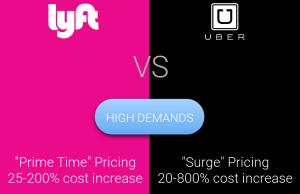 Lyft vs Uber surge pricing
