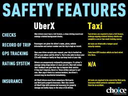 uber safety feature list