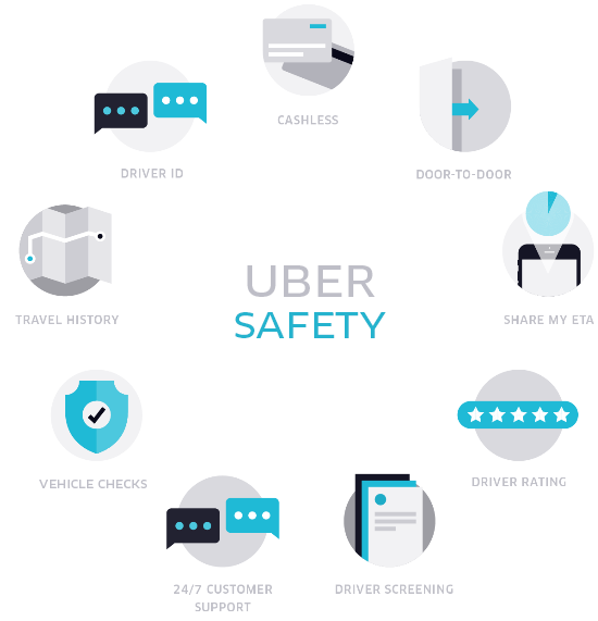 uber safety features